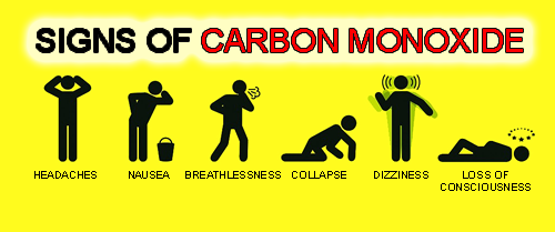 what is the cause of carbon monoxide